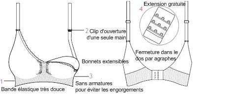 carriwell coton bio